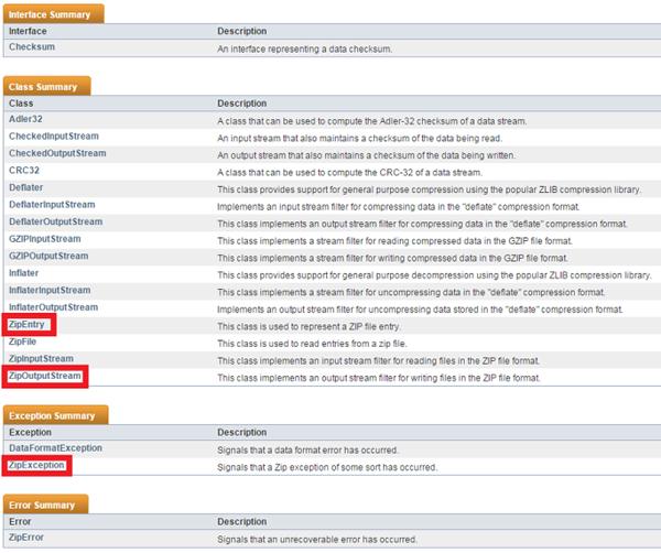 Package Java util - ZipEntry - ZipOutputStream ZipException